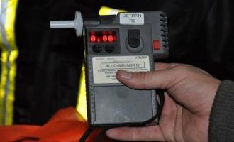 ALCOOLIZADOS : Bafômetro flagrou 285 motoristas