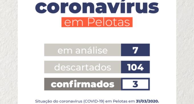 Terceiro caso de Coronavírus é confirmado em Pelotas