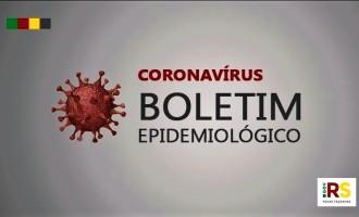 Mais nove casos de coronavírus nesta quinta, dia 19, elevam para 37 o total no Estado