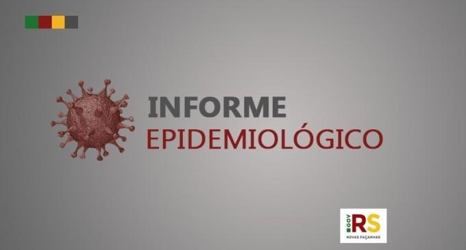 Informe Epidemiológico aponta 112 casos de coronavírus no RS até esta terça, dia 24