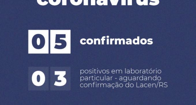 Pelotas registrou mais dois casos positivos de coronavírus