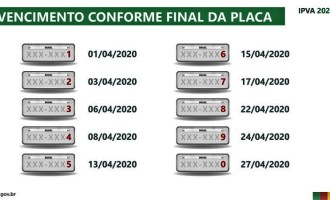 Confira as datas de vencimento do IPVA por final da placa