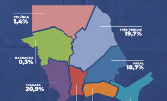 CORONAVÍRUS : Aumenta o número de infectados no São Gonçalo, Centro e Zona Rural